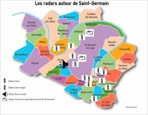 Infographie radars